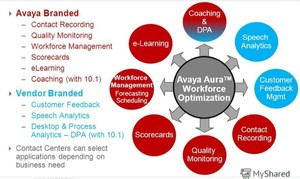 Workforce Optimization Select